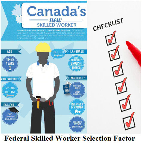 Federal Skilled Worker Selection Factor