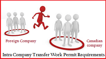 Intra Company Transfer Work Permit Requirements