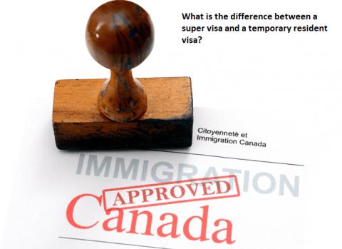 Comparing Super Visa and Temporary Resident Visa
