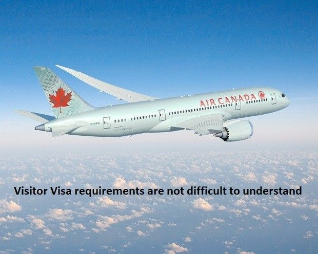 Visitor Visa Requirements