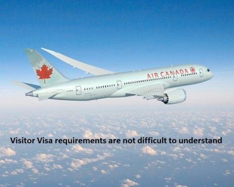 Visitor Visa Requirements