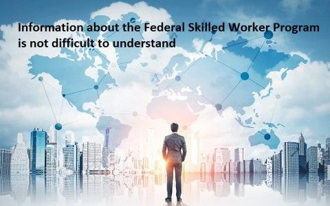 Information about the Federal Skilled Worker Program