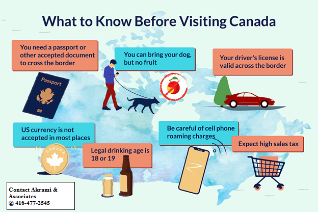 Visitor Visa Eligibility for Canada