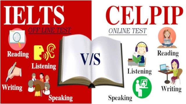 IELTS AND CELPIP TESTS AVAILABLE NOW