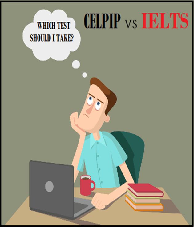 language-proficiency-through-celpip-and-ielts
