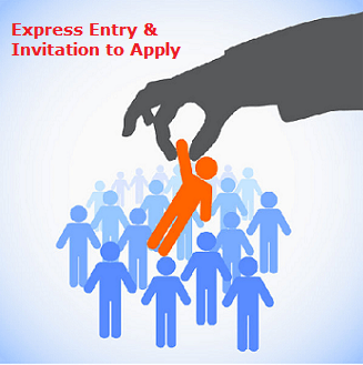 Express Entry to Canada Questions and Answers